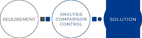formaro-consultancies-graph